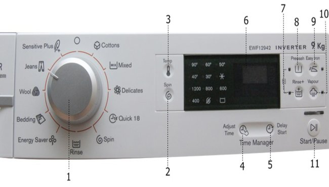cach reset may giat electrolux